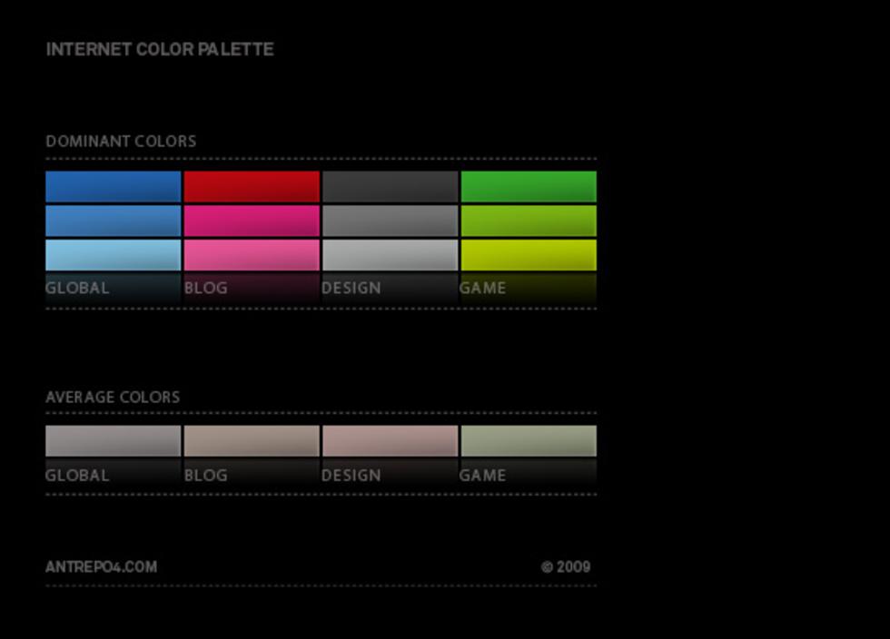 Internets färg