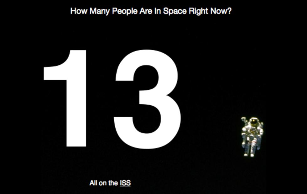 Hur många är i rymden just nu?