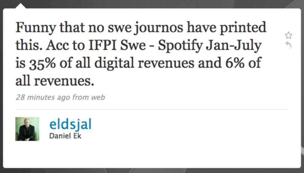 Spotify står för 6% av musiken i Sverige