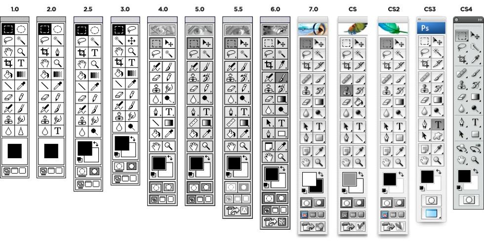 I dag fyller Photoshop 20 år