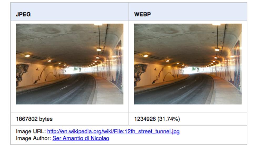 WebP - nytt bildformat från Google