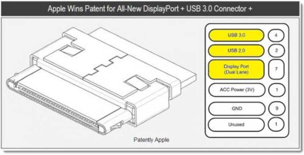 Dock-kontakt med både USB 3.0 och DisplayPort