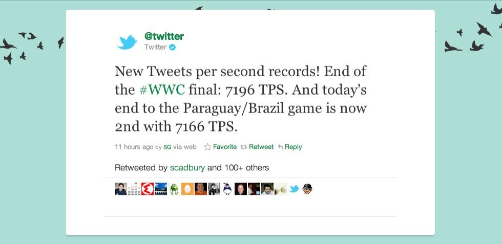 VM-finalen slog Twitter-rekord
