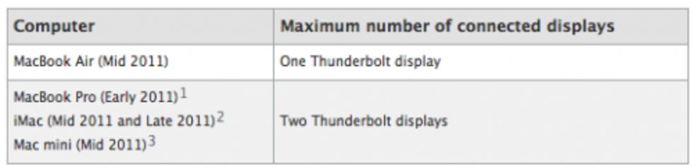 Apple läcker ny iMac?