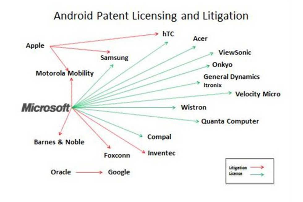 Microsoft får licenspengar från ännu en Android-tillverkare