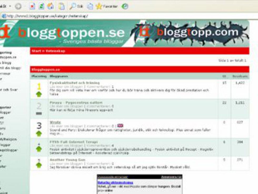 Bloggtoppen.se hackad