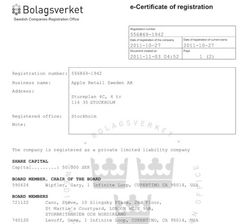 registrerade företag i sverige