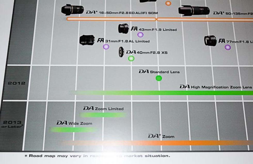 Pentax plan för 2012