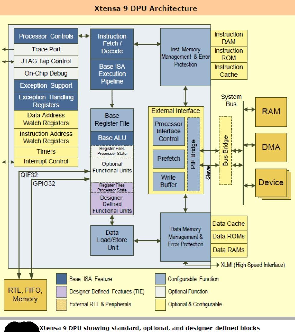 VIA ska utveckla egen SSD-kontroller