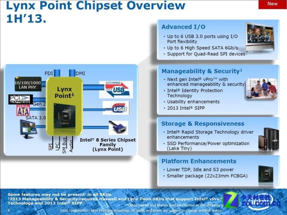 8-serien av chipset ackompanjerar Haswell