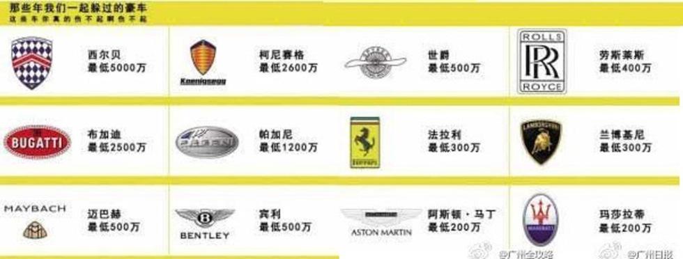 Kinesiska buss- och taxichaufförer måste vara extra försiktiga kring lyxbilar