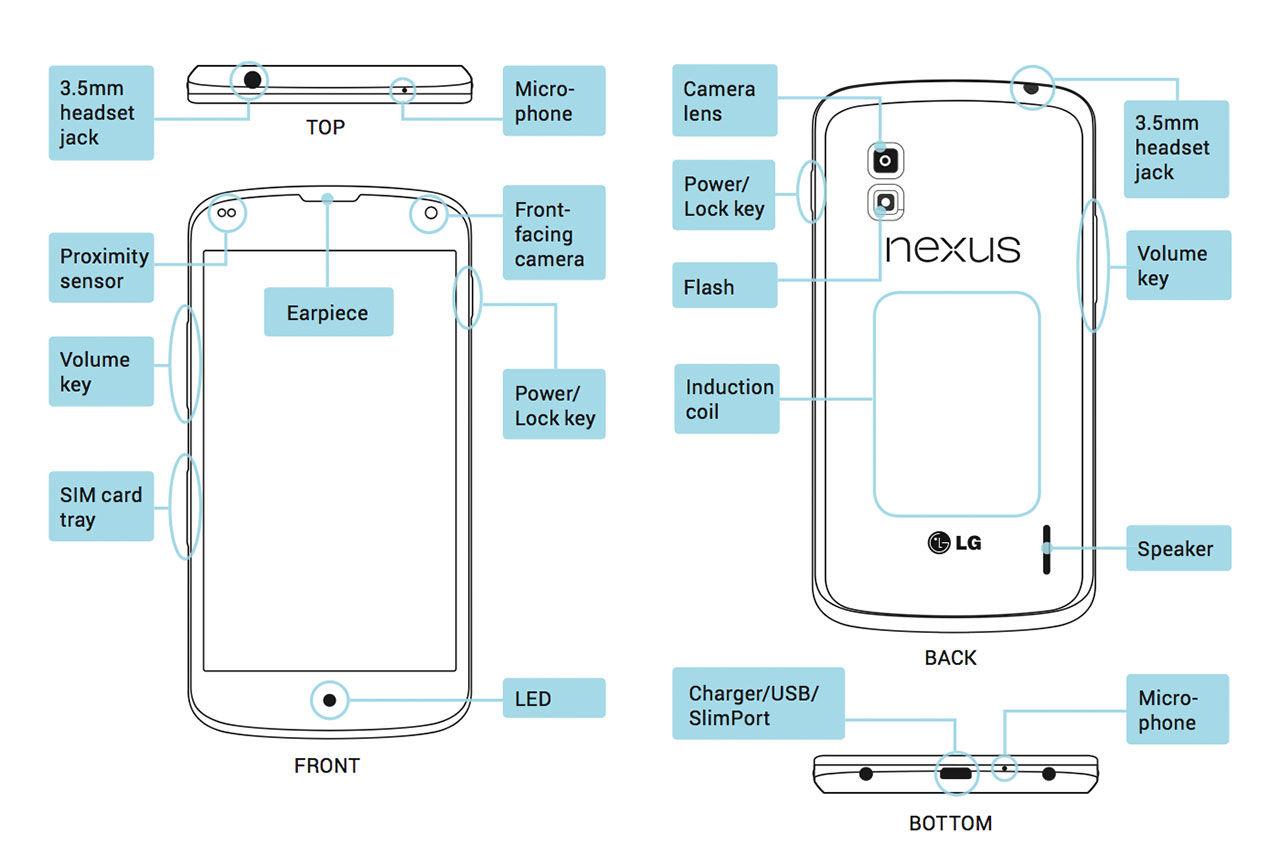 Manual för Nexus 4 slipper ut