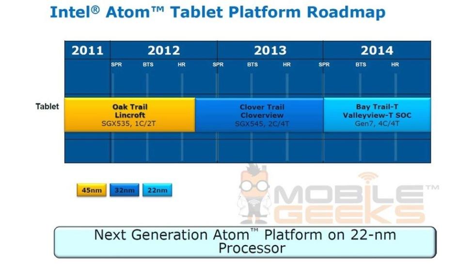 Bilder på Intels Atom-planer läcker ut