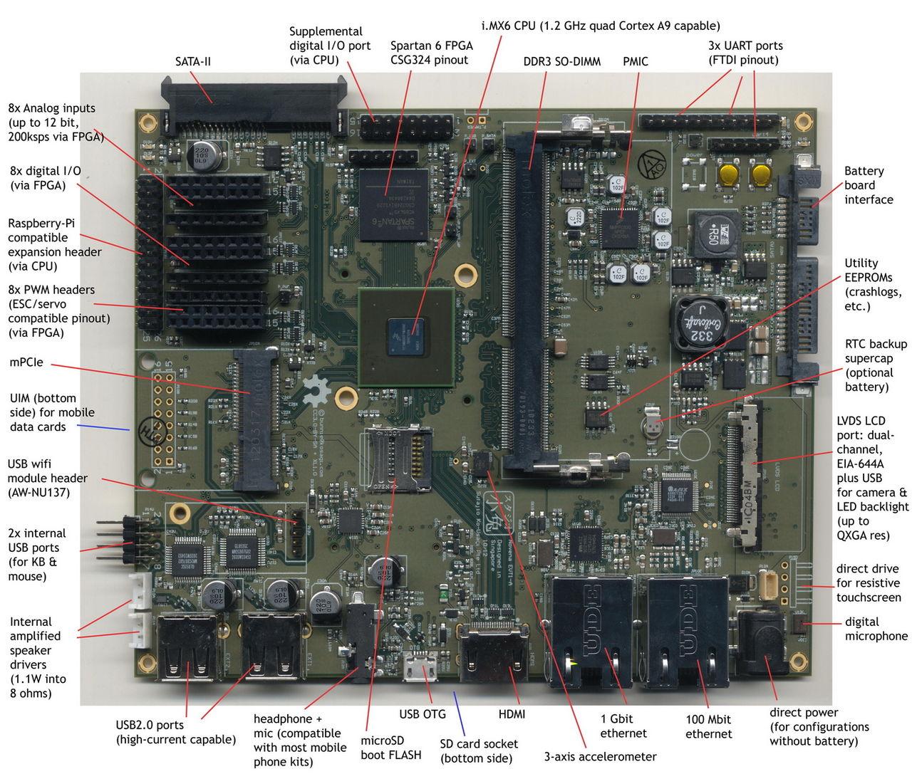 Hackningsbar bärbar dator designas av