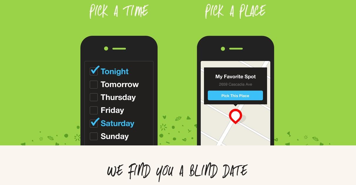 bästa simulering Dating spel för iPhone