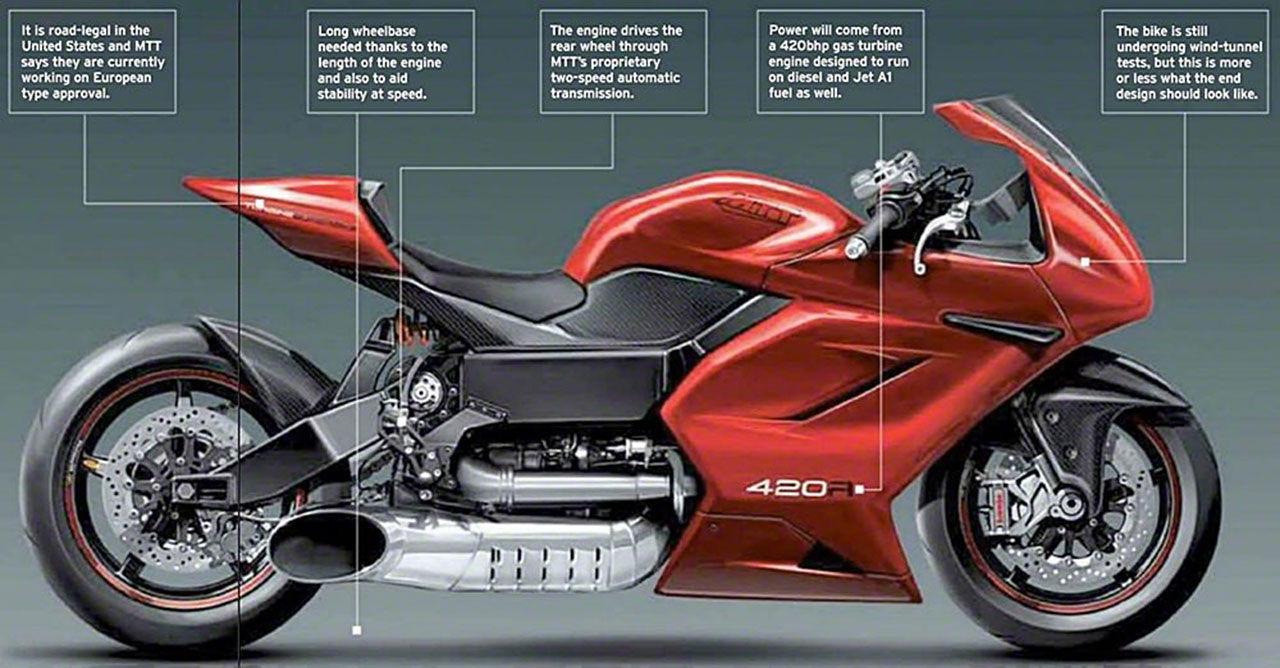 Turbinmotorcykeln Y2K får vassare uppföljare
