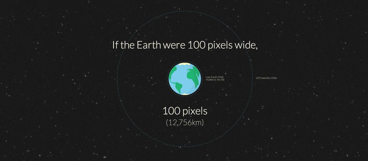 Hur långt är det till Mars?