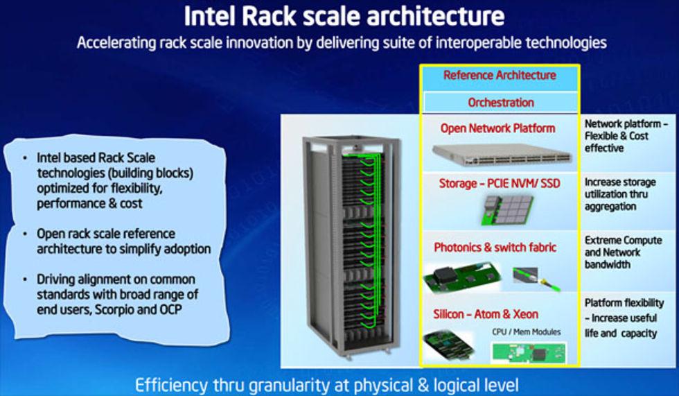 Intel drar igång IDF Beijing
