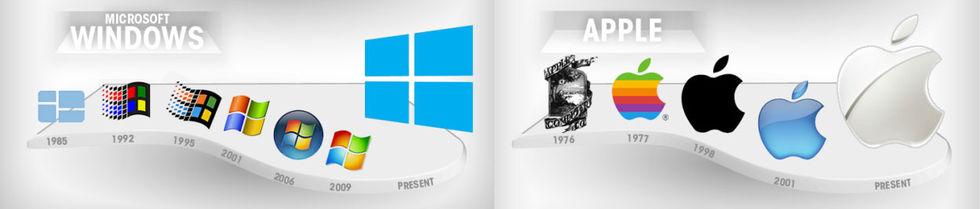 Logotyper genom åren