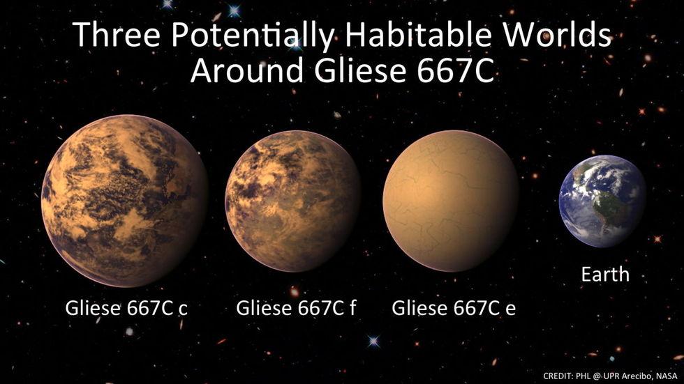 3 nya planeter upptäckta