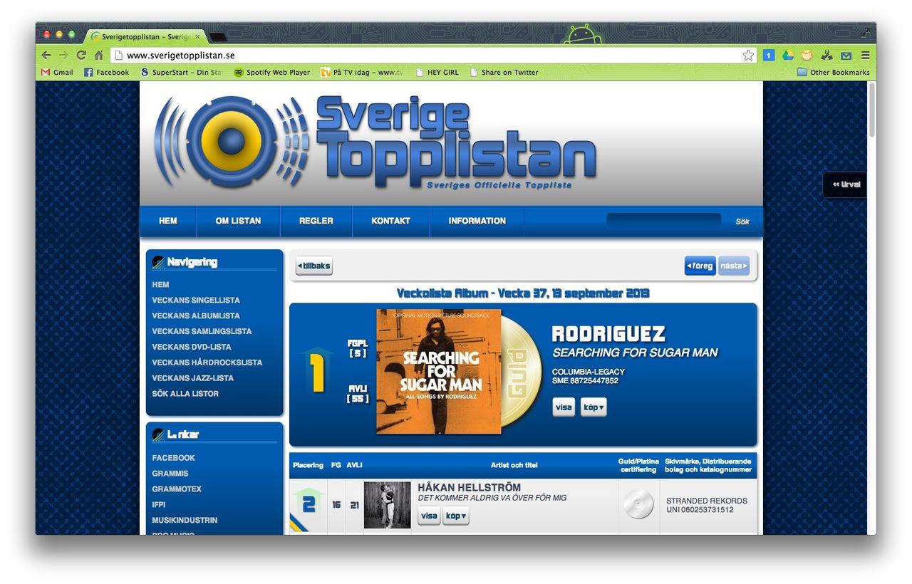 Streaming tas med på svenska album-topplistan