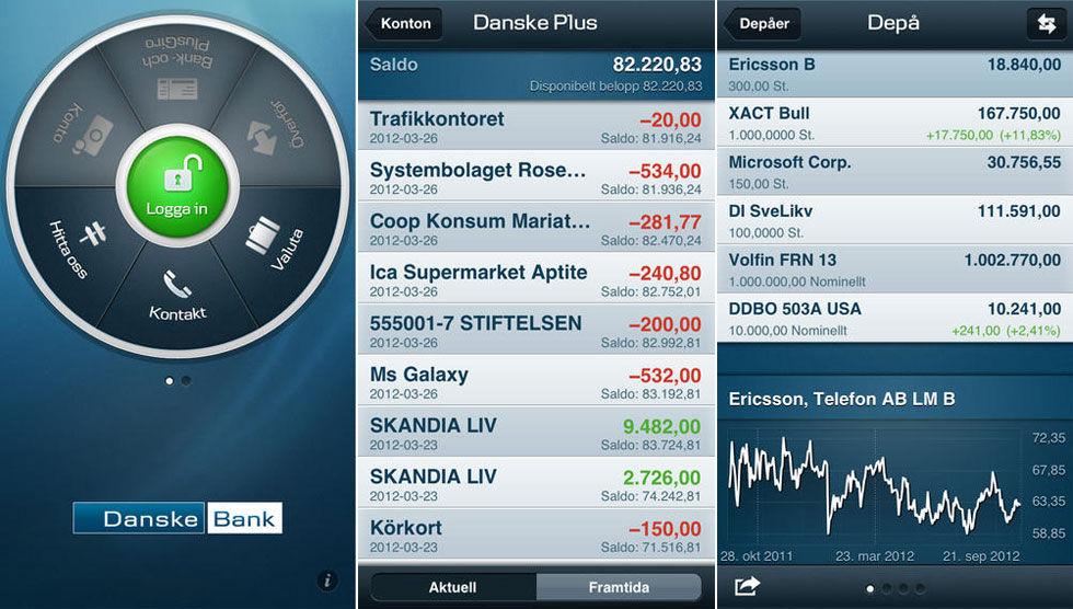 Danske Banks app får fortsatt kritik från Datainspektionen