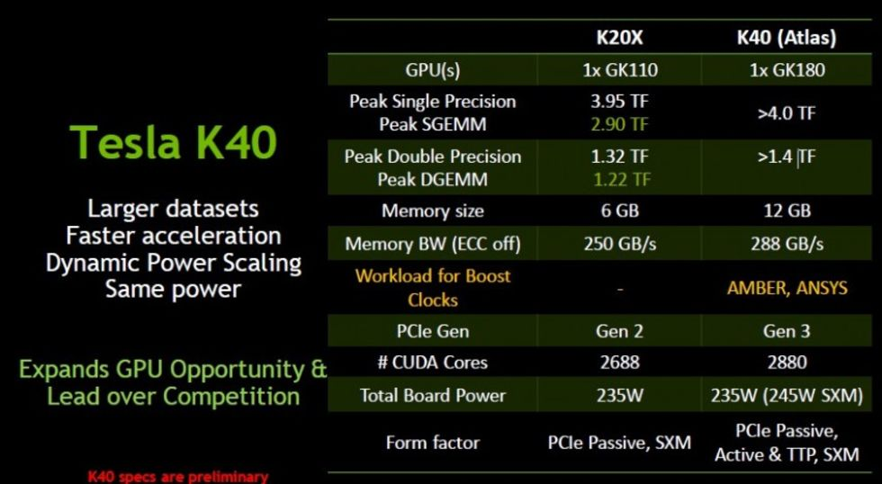 Nvidia ska släppa Tesla K40 Atlas baserat på GK180