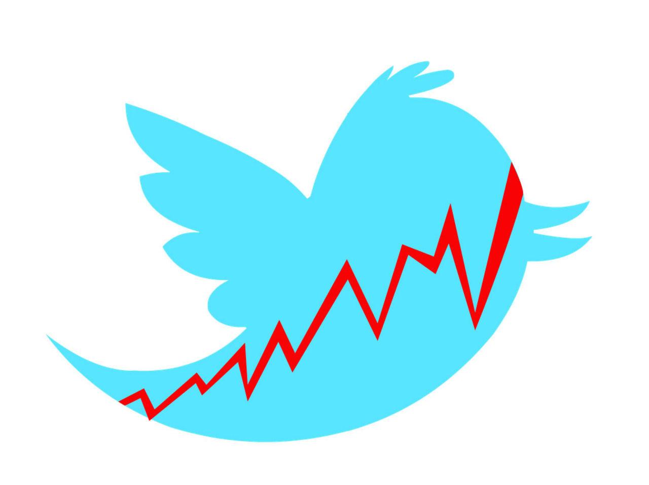 Twitter börsintroduceras idag