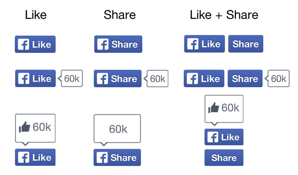 Facebook designar om gilla-knappen