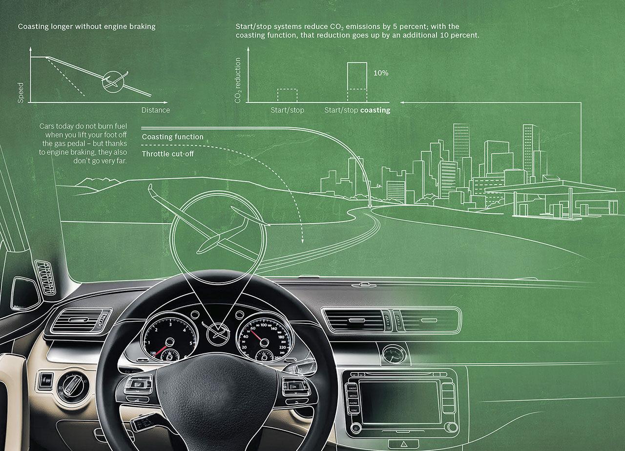 Bosch tycker att bilarna ska segla fram