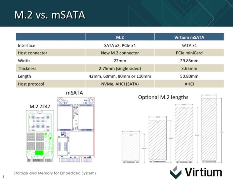9-seriens chipset får stöd för PCIe M.2-lagring