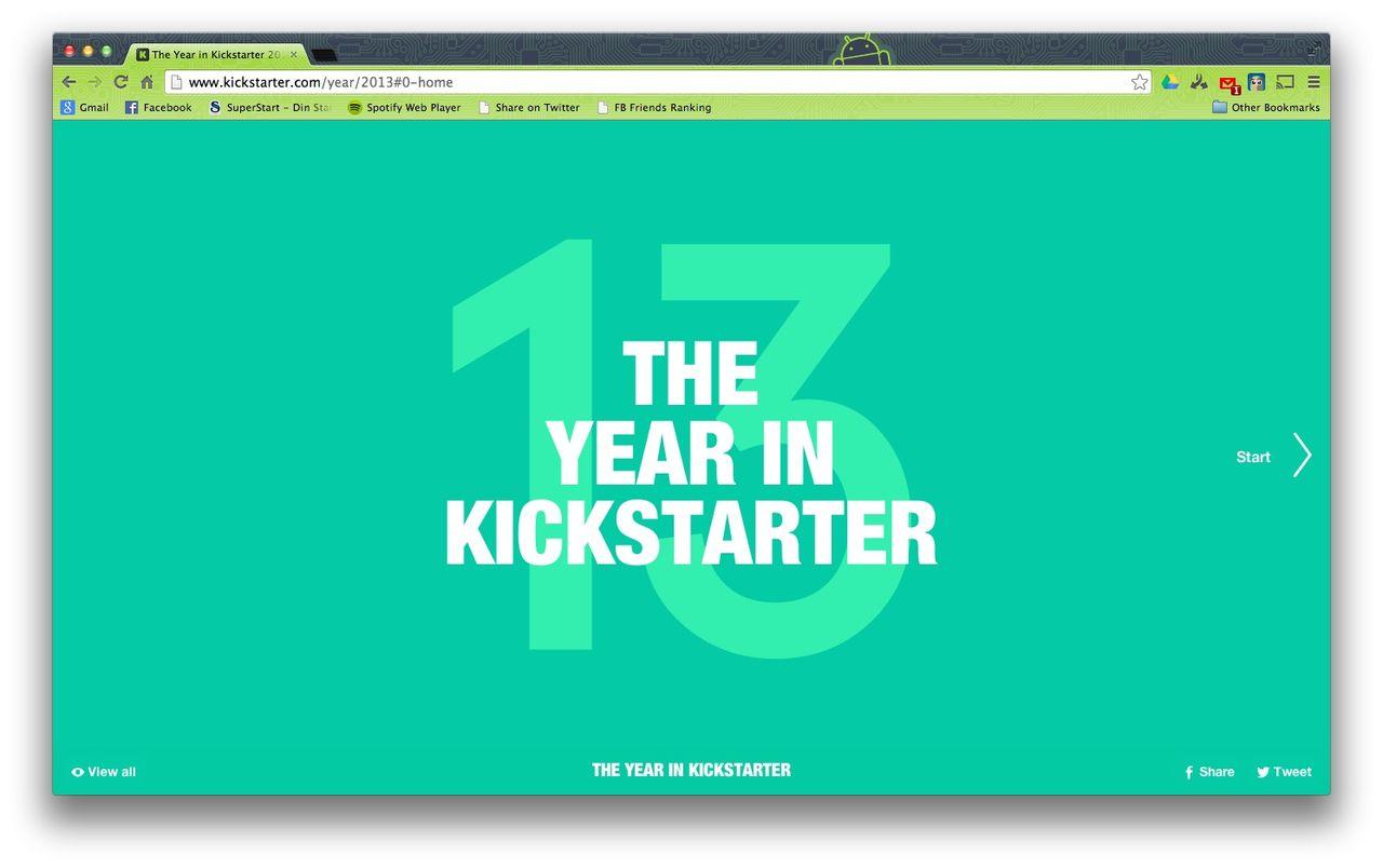 Tre miljoner finansierade projekt på Kickstarter 2013