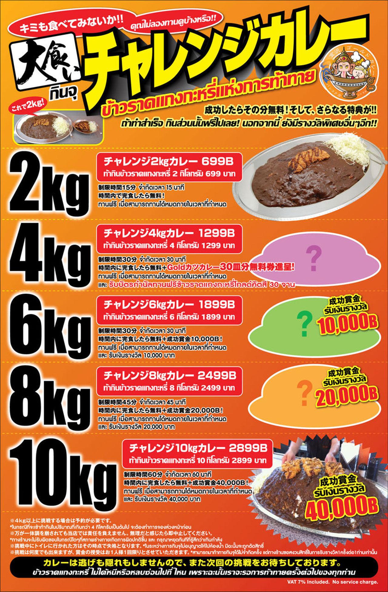 Bisarr utmaning - currytallrik på 10 kilo