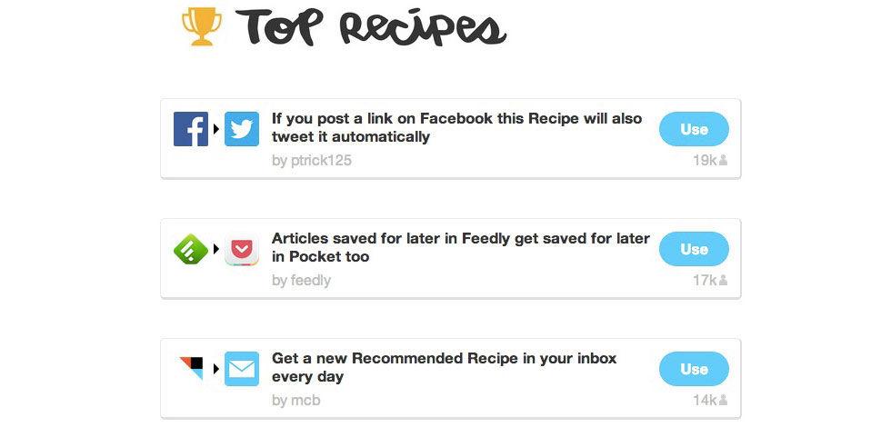 Populärast på IFTTT 2013