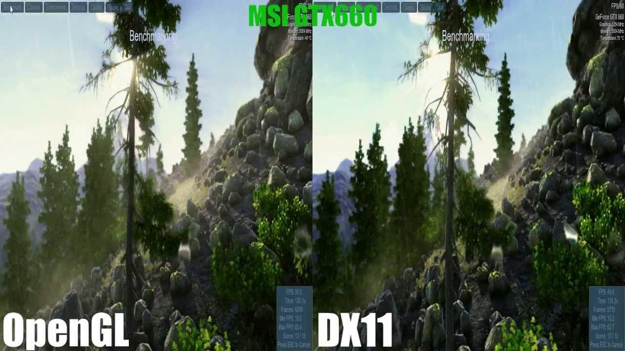 DirectX och OpenGL tar efter AMDs Mantle
