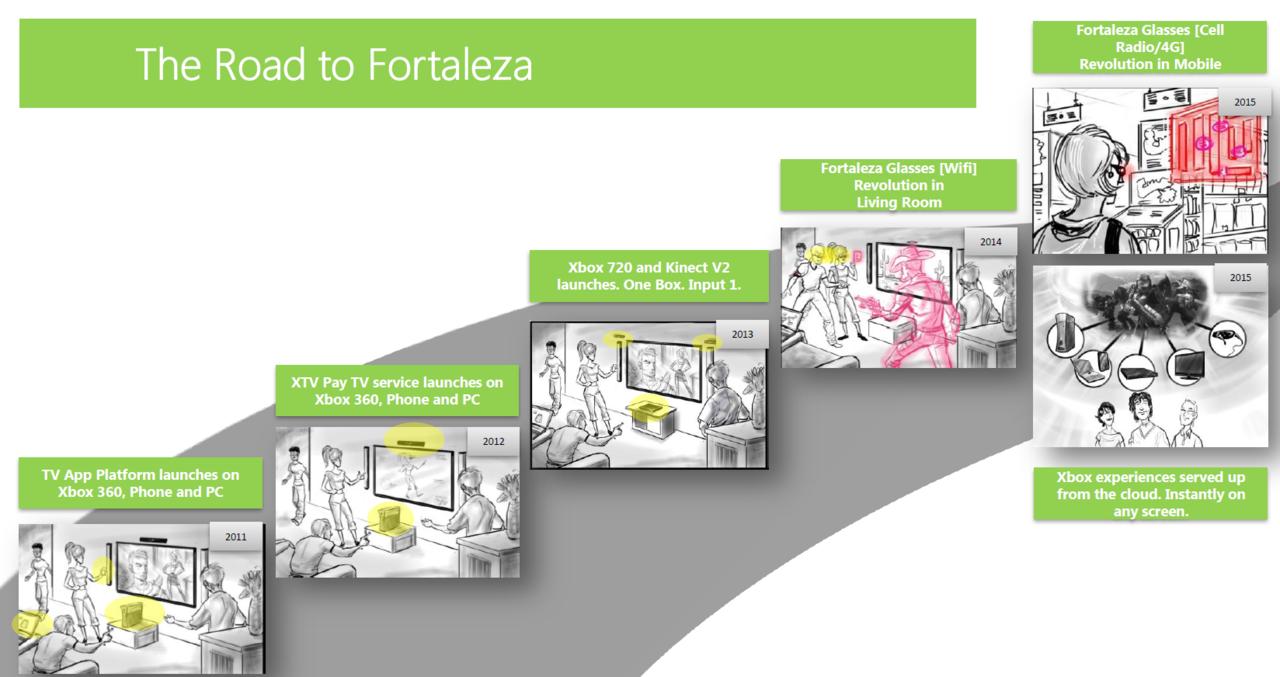 Virtual Reality-pryl från Microsoft?