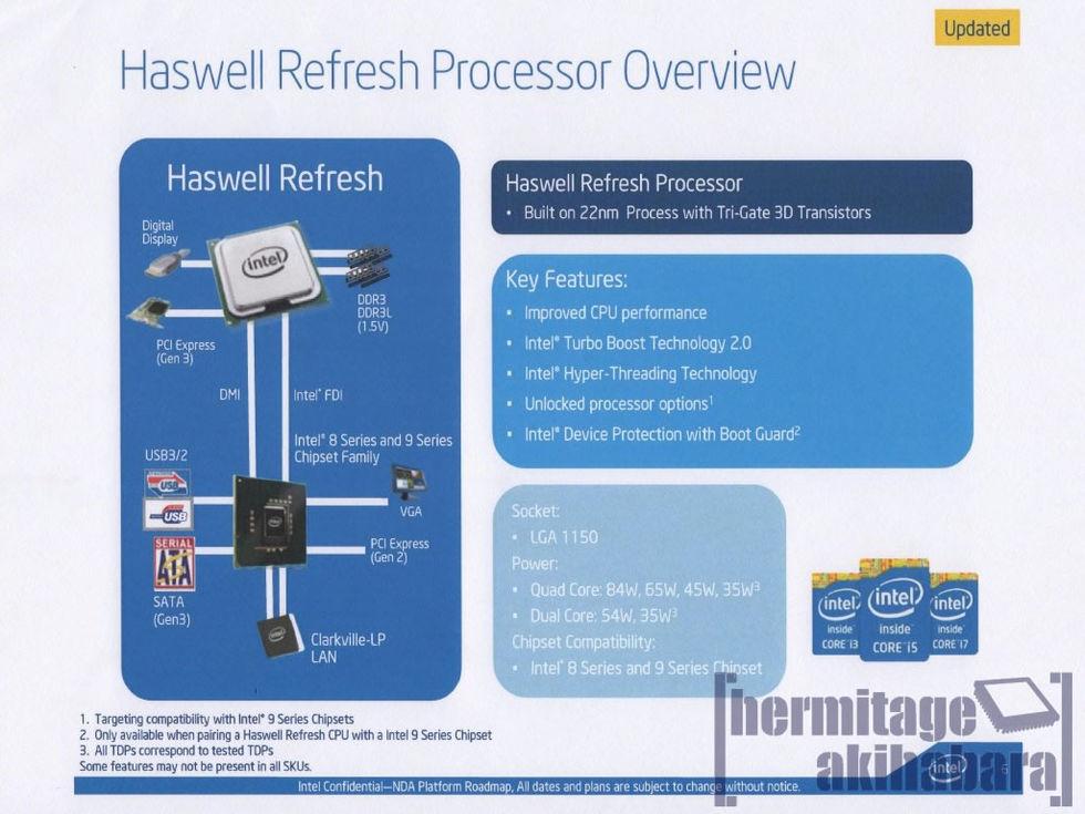 Haswell Refresh kan komma 10:e maj