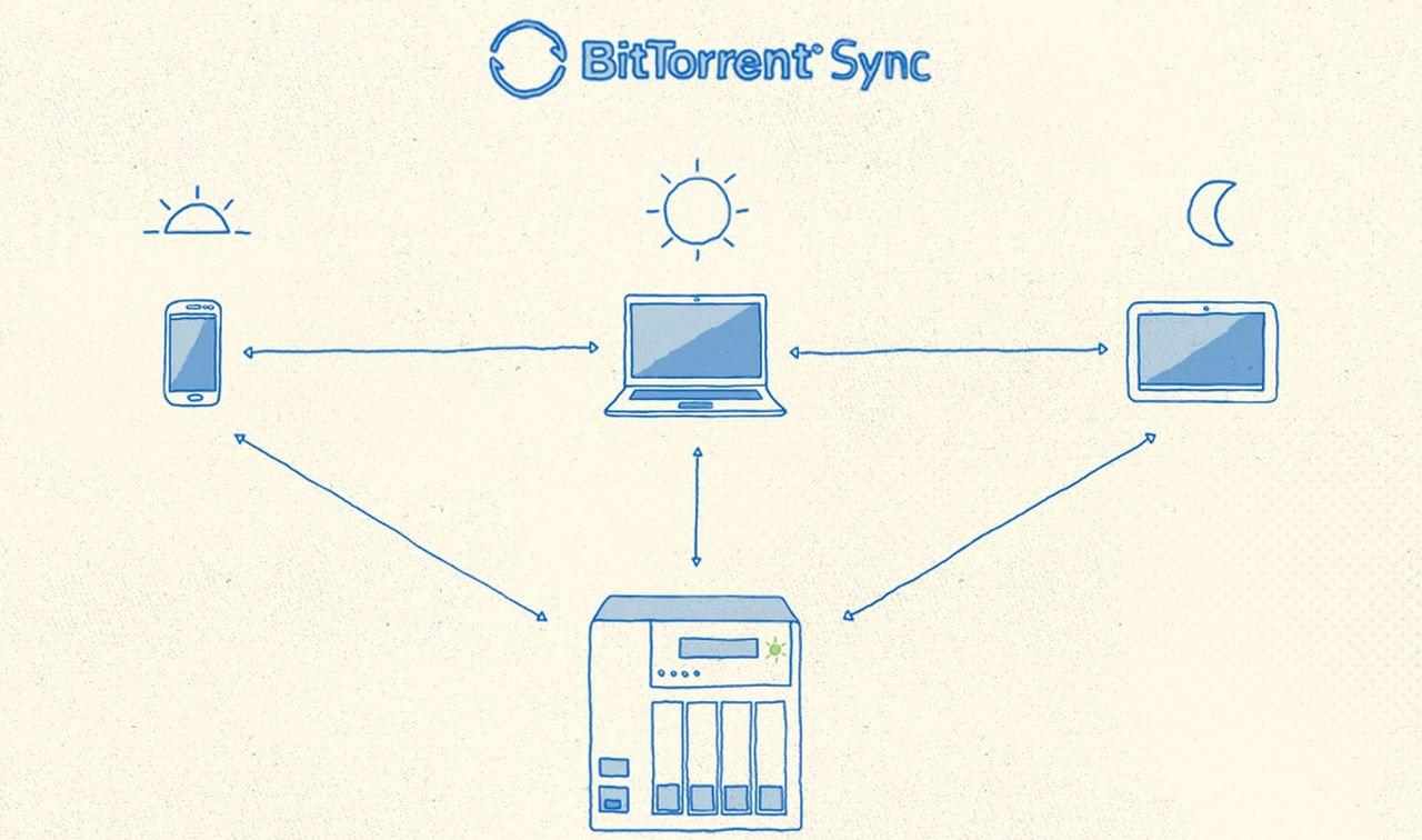 BitTorrent Sync får nätverkslagringsstöd