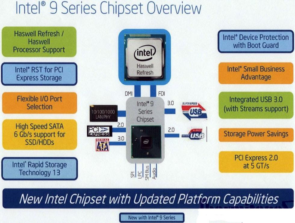 Intel lanserar 9-seriens chipset officiellt