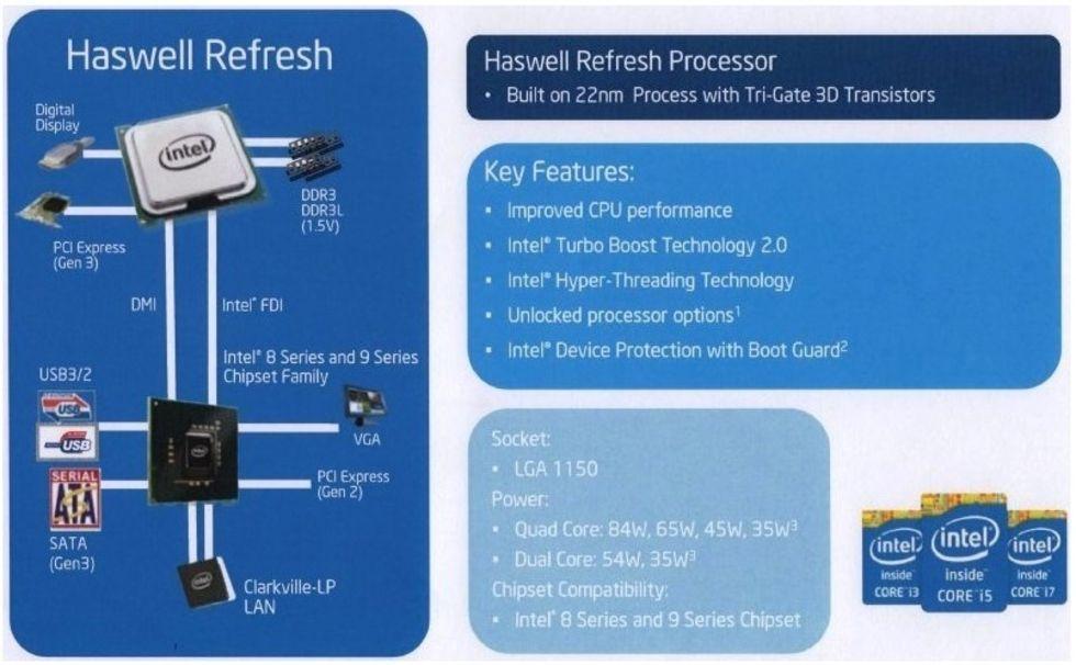 Intel släpper Haswell Refresh