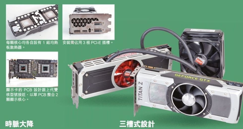 GeForce Titan-Z recenserad