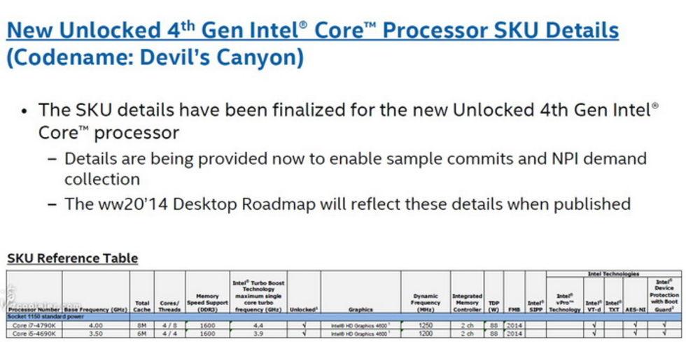 Information läcker ut om Devil's Canyon