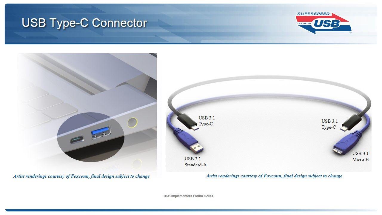 USB Type-C kontakten är redo för produktion