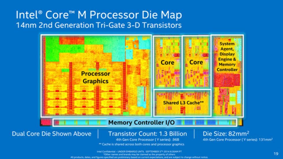 Intel lanserar Core M