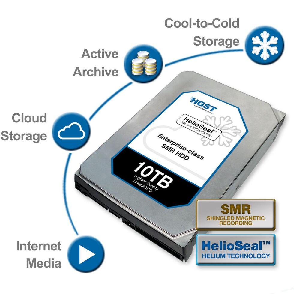 HGST släpper 8 och 10 TB-hårddiskar