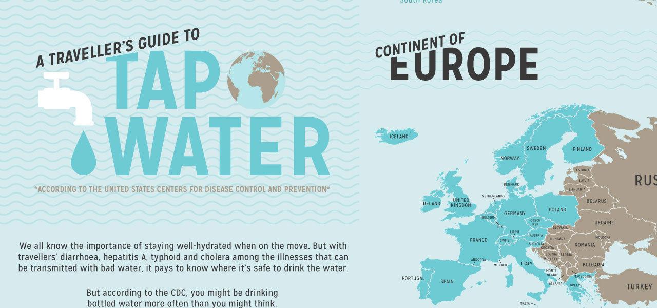 Vart i världen är kranvattnet drickbart?