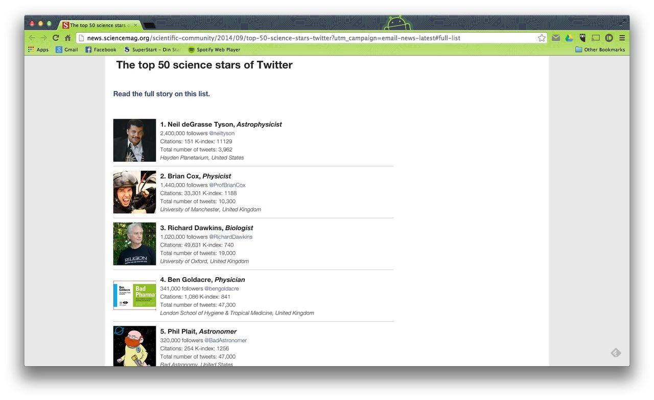 50 forskare att följa på Twitter