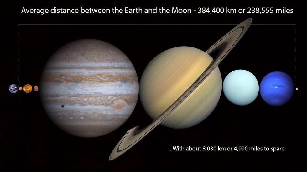 Månen är inte jättenära jorden