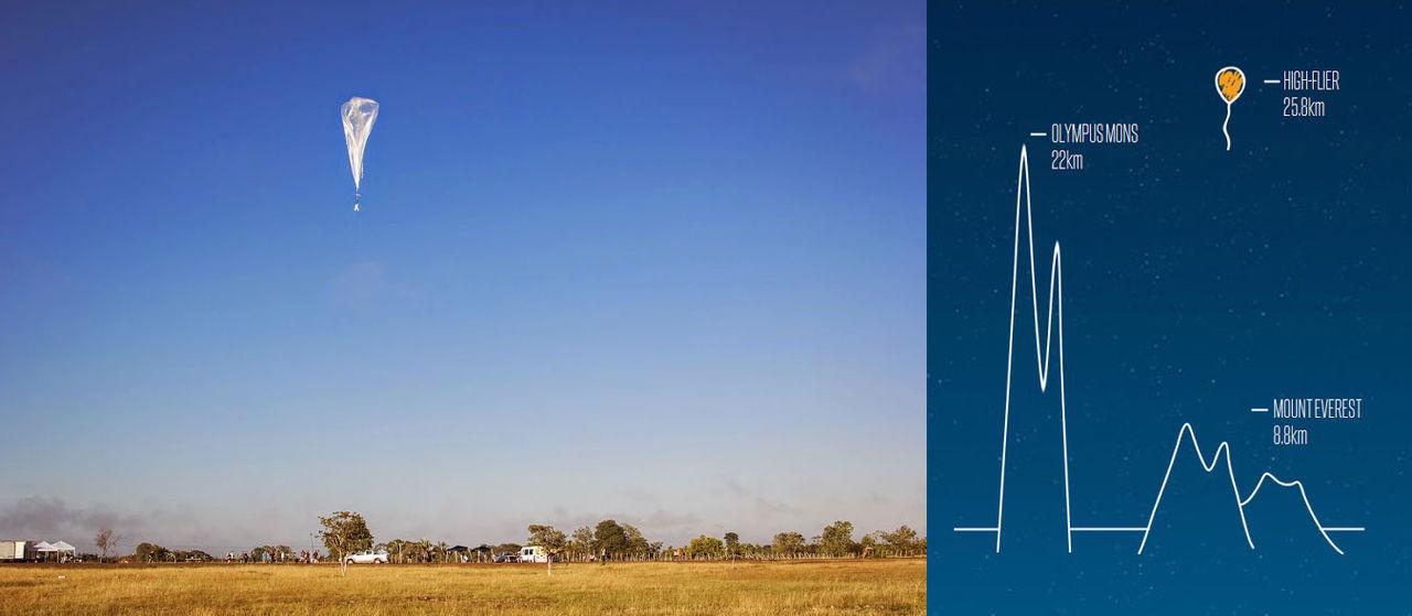 Googles internetballonger håller sig flygande längre än vad man förutspått