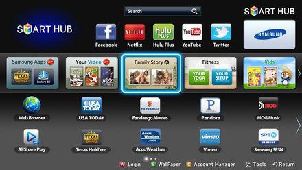 hur du ansluter en TiVo mini 5 begränsningar av kol dating